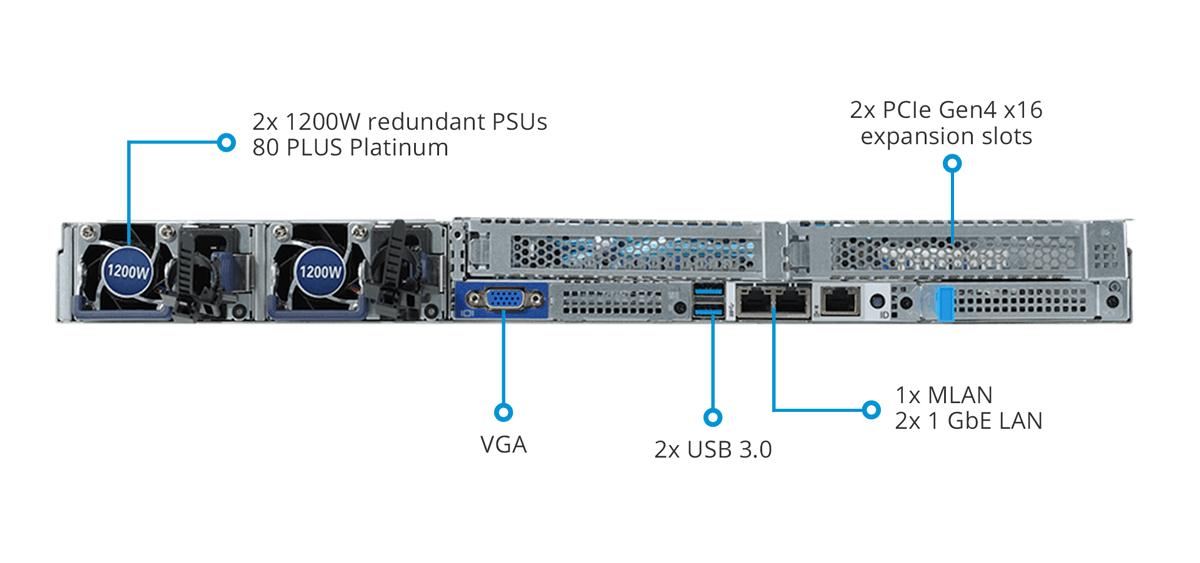 iX-1210AG IO Layout