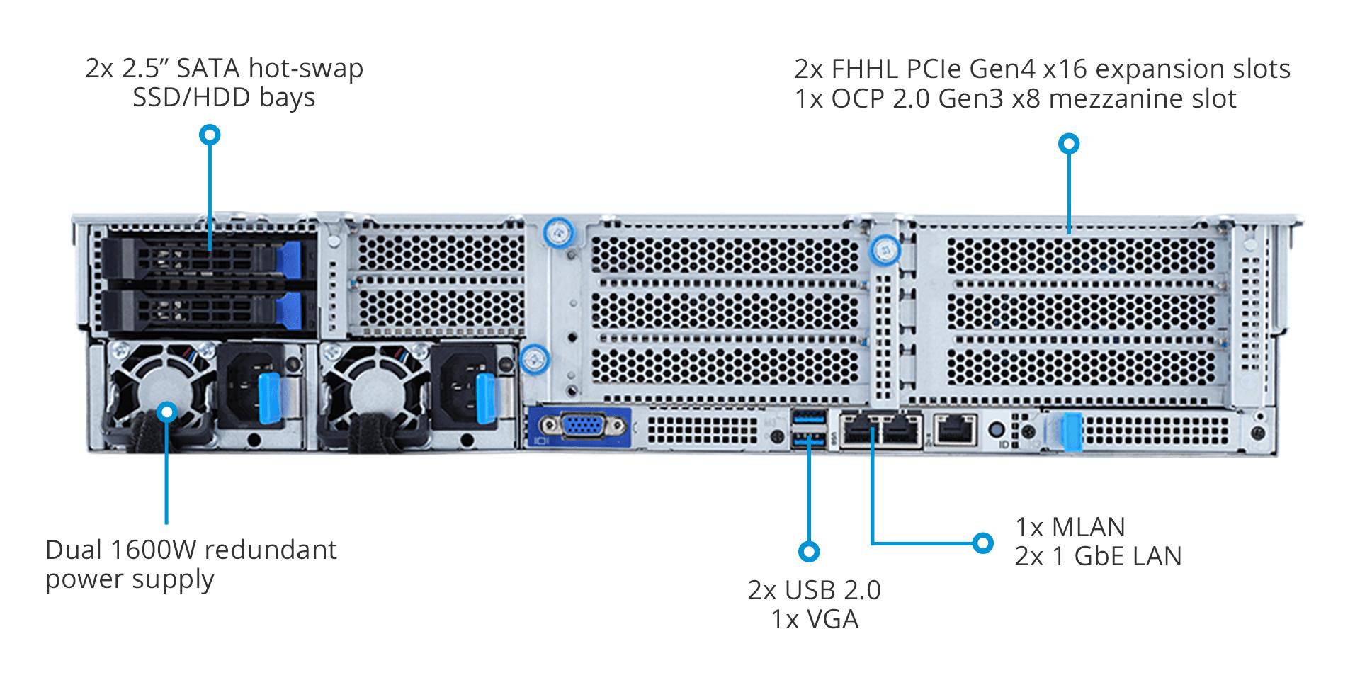iX-2224iG IO Layout