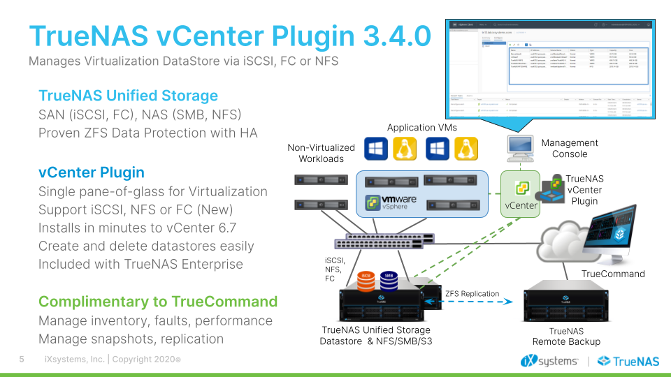 TrueNAS Increases the Flexibility of its VMware Storage Solution
